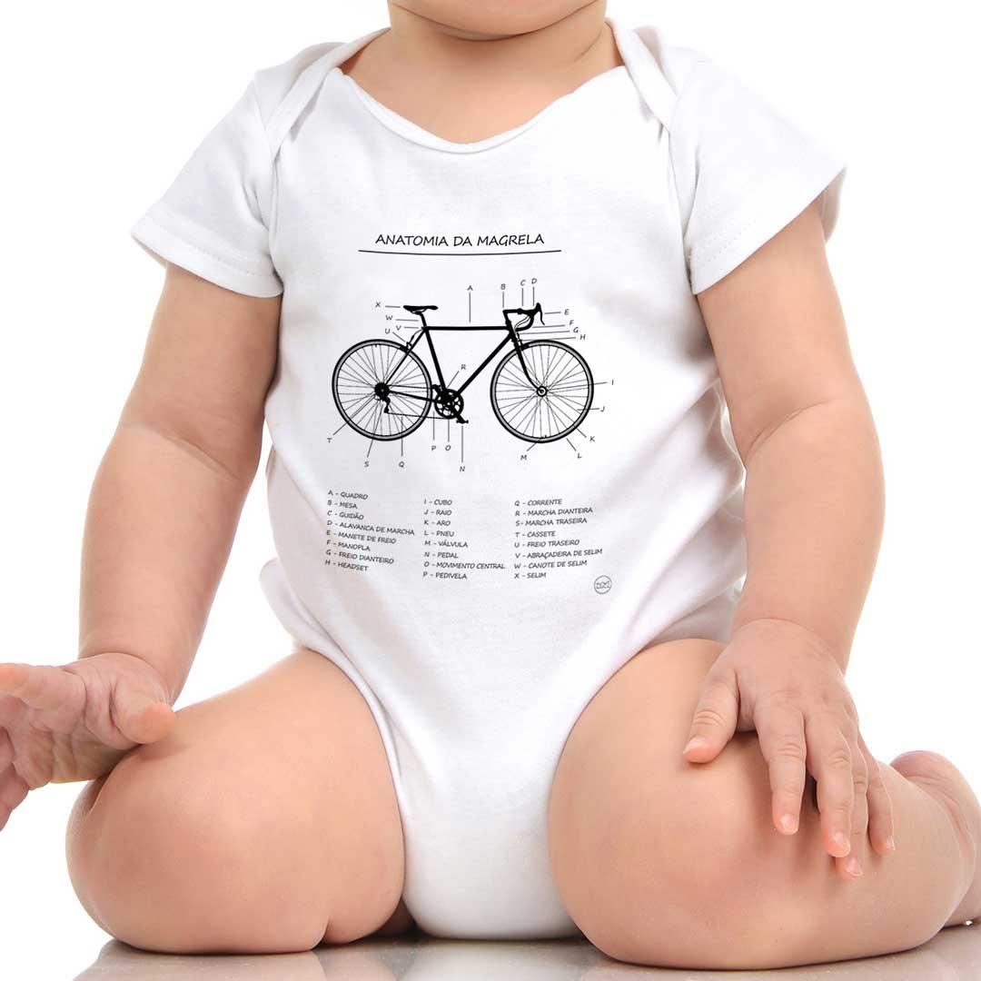 Baby Body - Anatomia da Magrela